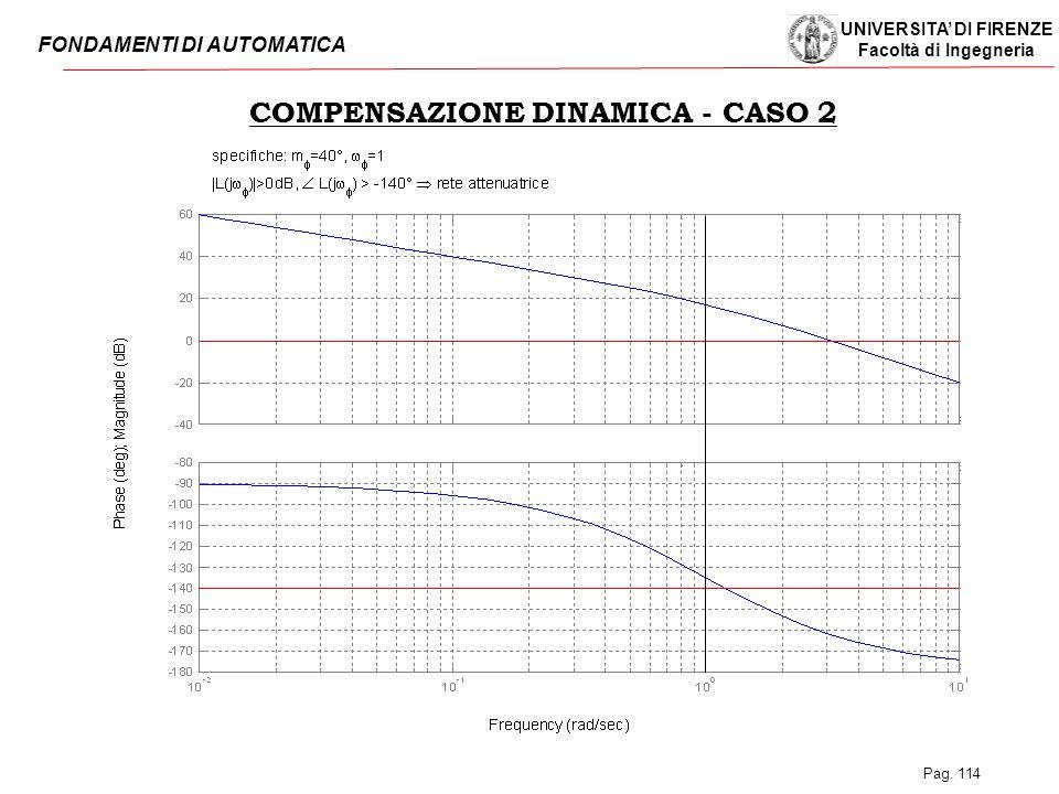 COMPENSAZIONE DINAMICA - CASO 2