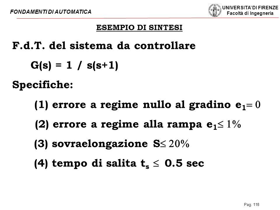 F.d.T. del sistema da controllare G(s) = 1 / s(s+1) Specifiche: