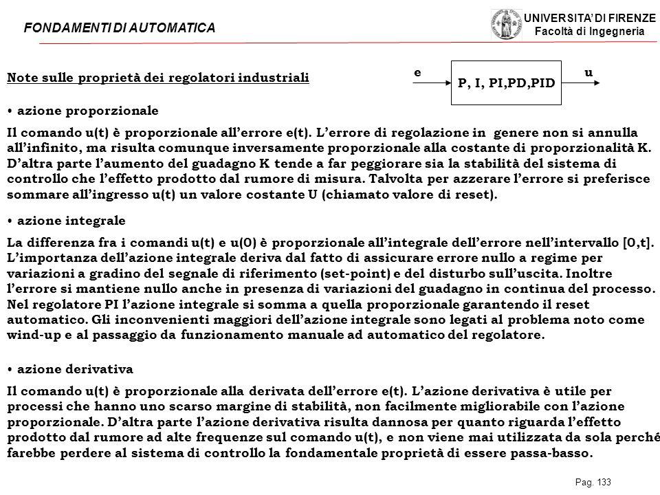 e P, I, PI,PD,PID. u. Note sulle proprietà dei regolatori industriali. azione proporzionale.
