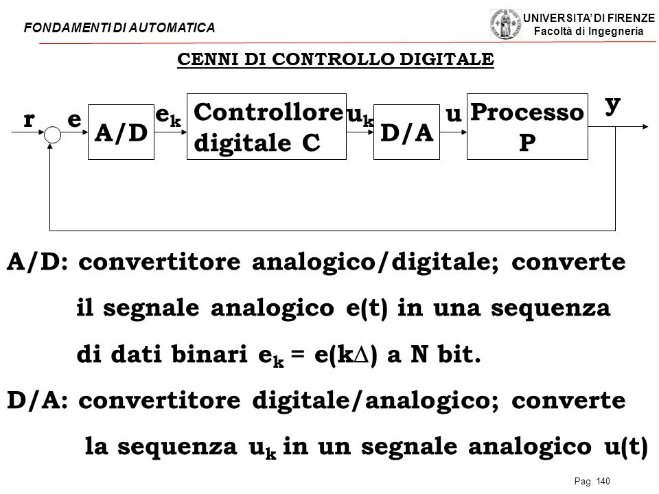 CENNI DI CONTROLLO DIGITALE