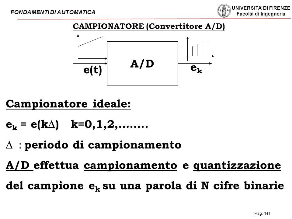 CAMPIONATORE (Convertitore A/D)