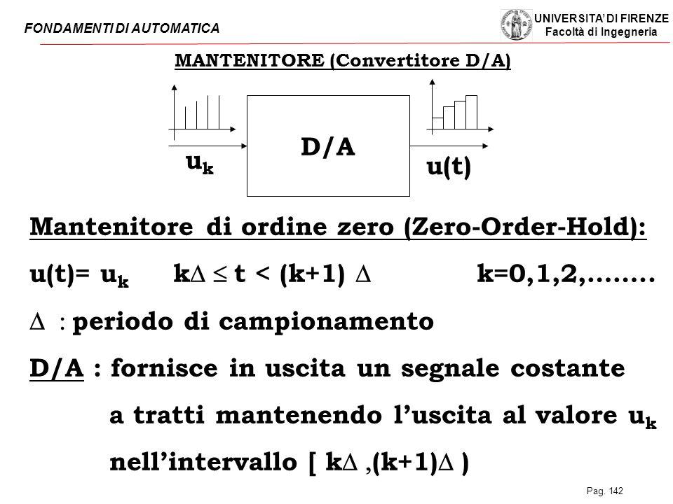 MANTENITORE (Convertitore D/A)