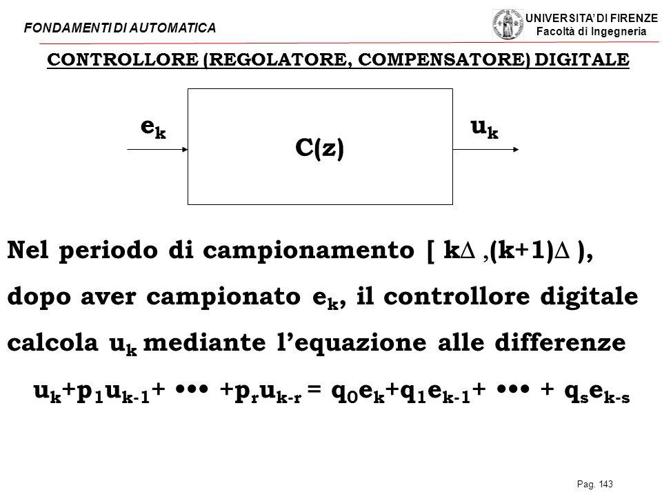 CONTROLLORE (REGOLATORE, COMPENSATORE) DIGITALE