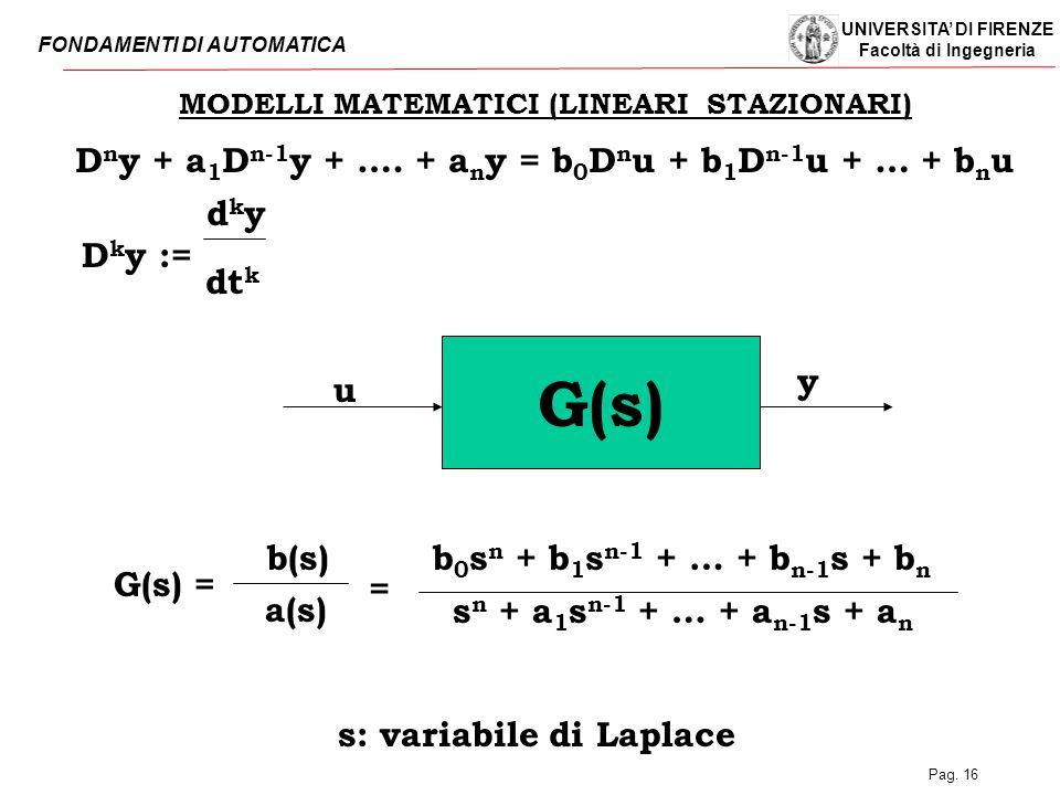 a(s) G(s) Dny + a1Dn-1y + …. + any = b0Dnu + b1Dn-1u + … + bnu dky