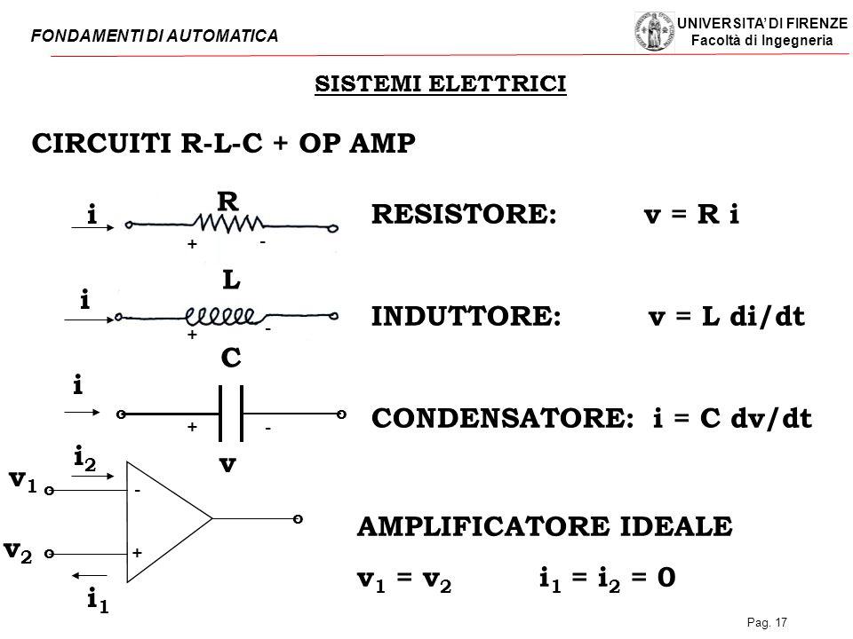 CONDENSATORE: i = C dv/dt + - L i