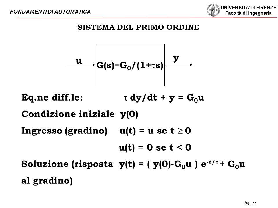 SISTEMA DEL PRIMO ORDINE