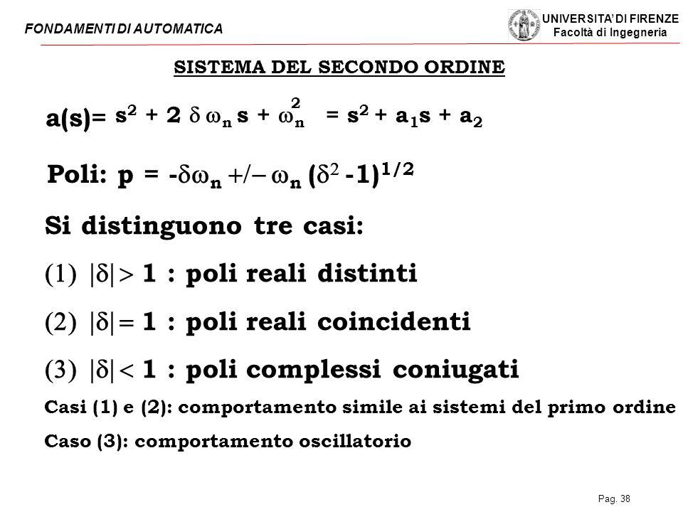SISTEMA DEL SECONDO ORDINE Poli: p = -dwn +/- wn (d2 -1)1/2