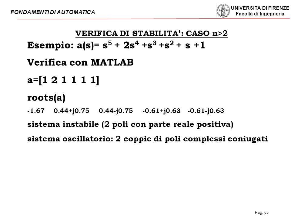 VERIFICA DI STABILITA': CASO n>2