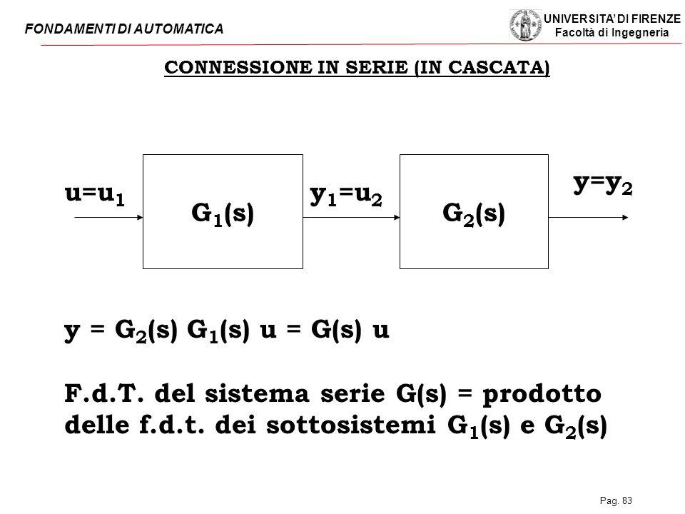 CONNESSIONE IN SERIE (IN CASCATA)
