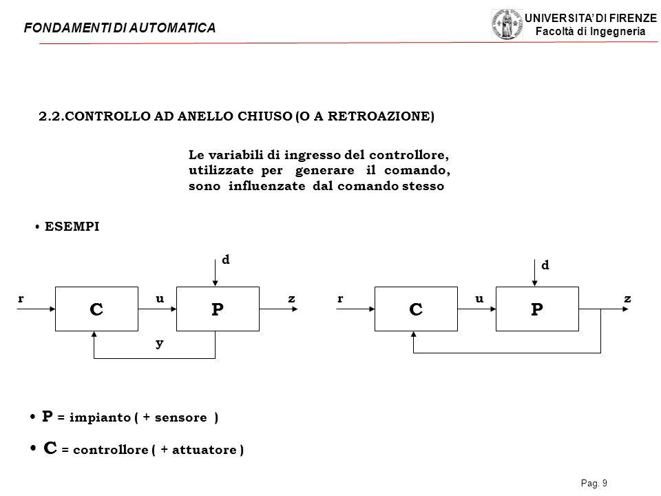 C = controllore ( + attuatore )