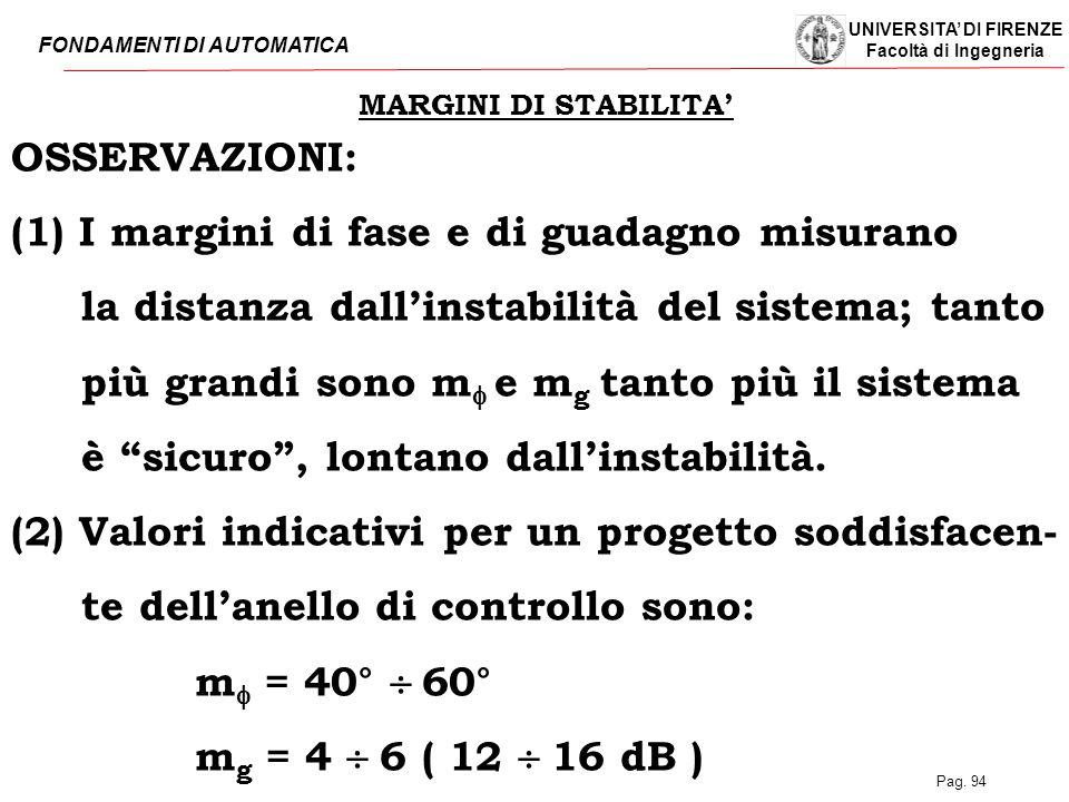 (1) I margini di fase e di guadagno misurano