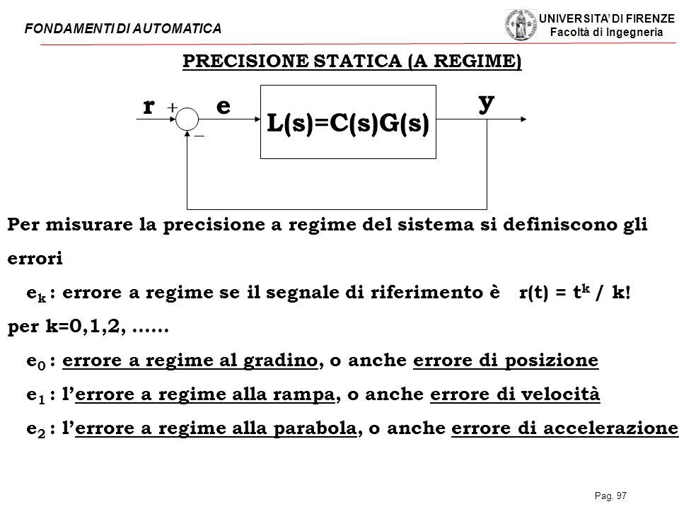 PRECISIONE STATICA (A REGIME)