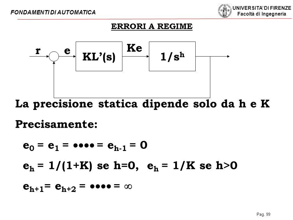 La precisione statica dipende solo da h e K Precisamente: