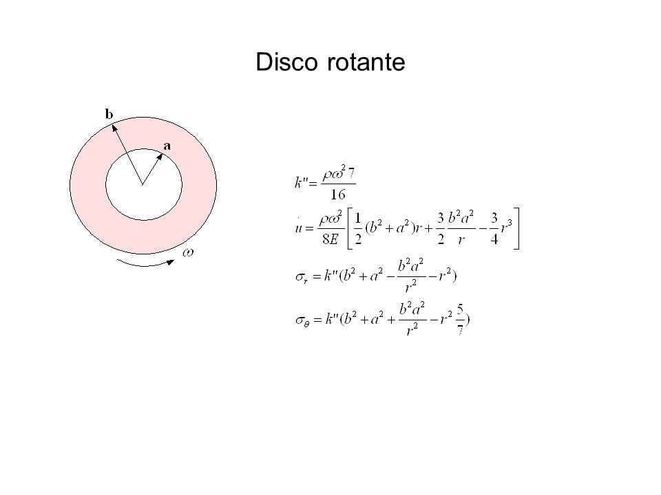 Disco rotante