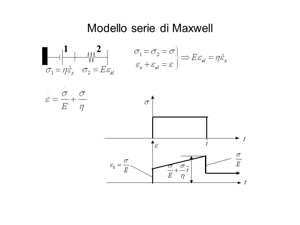 Modello serie di Maxwell