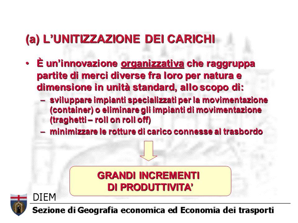 (a) L'UNITIZZAZIONE DEI CARICHI