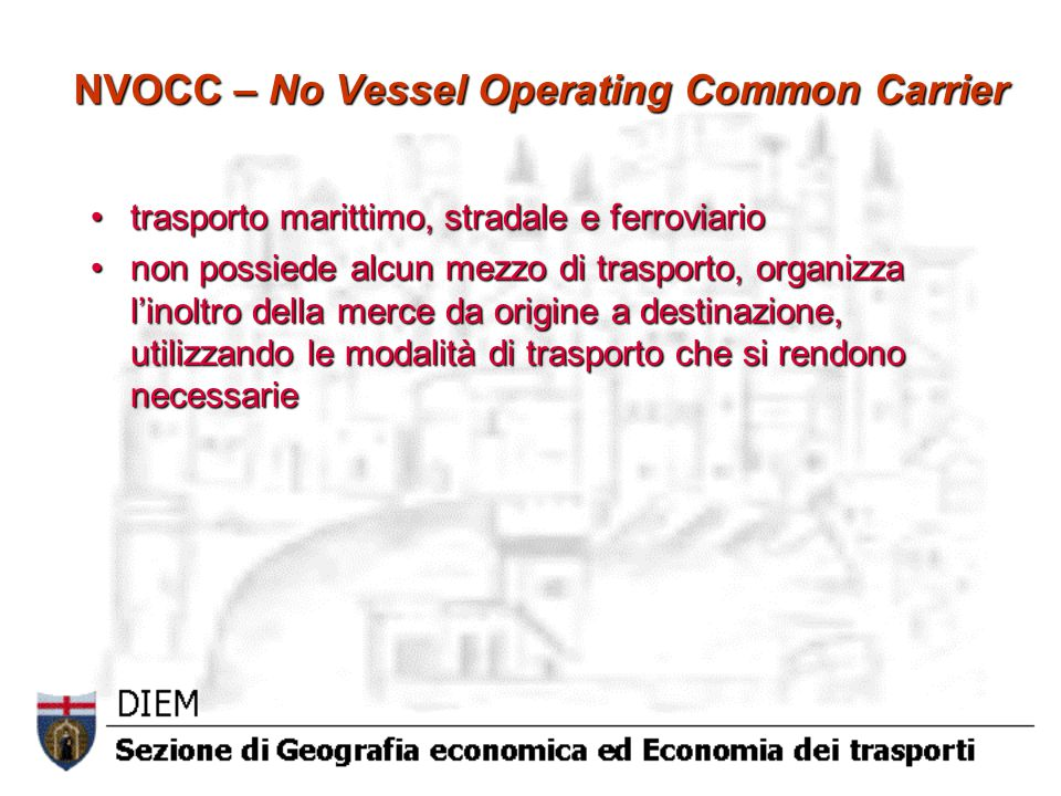NVOCC – No Vessel Operating Common Carrier