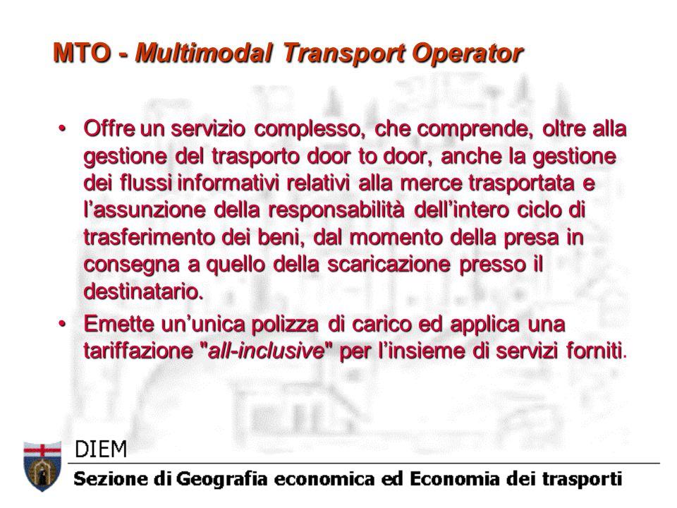 MTO - Multimodal Transport Operator