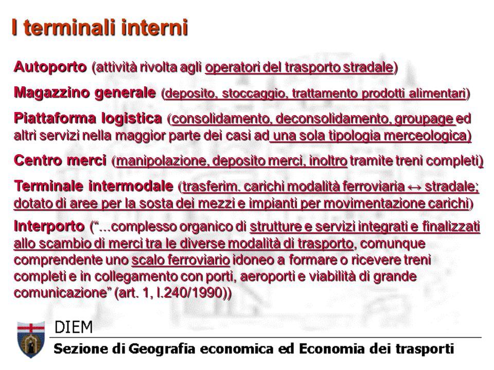 I terminali interni Autoporto (attività rivolta agli operatori del trasporto stradale)
