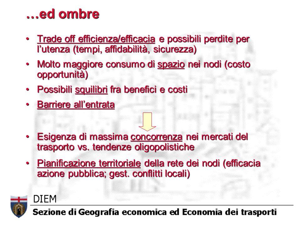 …ed ombre Trade off efficienza/efficacia e possibili perdite per l'utenza (tempi, affidabilità, sicurezza)