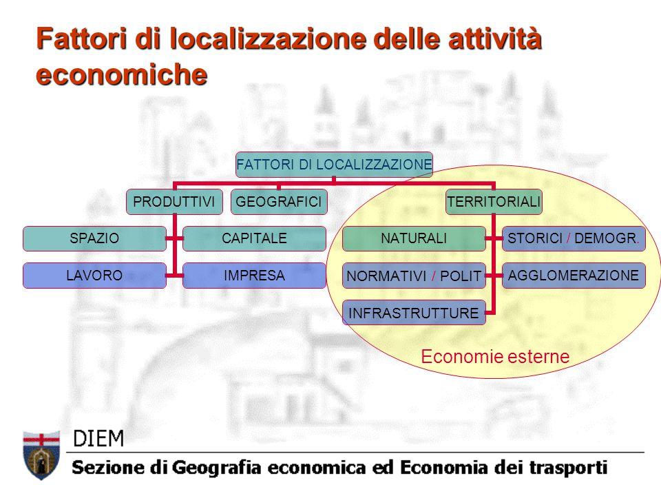 Fattori di localizzazione delle attività economiche