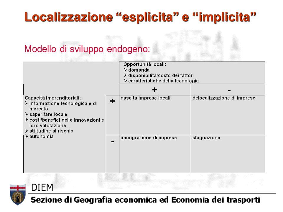 Localizzazione esplicita e implicita