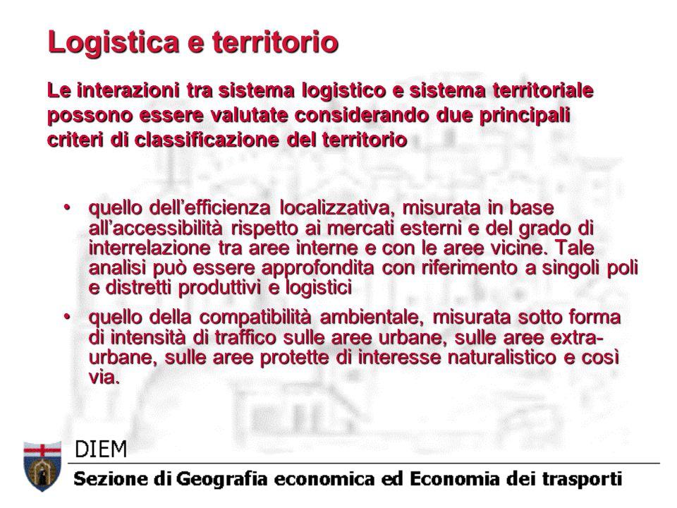 Logistica e territorio