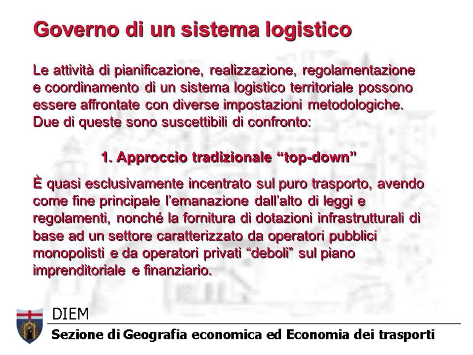 Governo di un sistema logistico