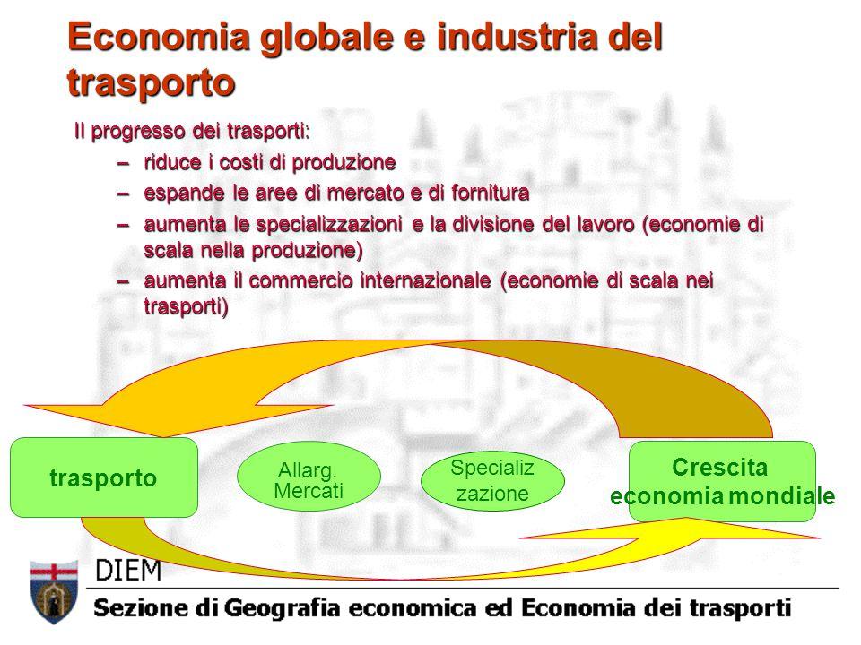 Economia globale e industria del trasporto