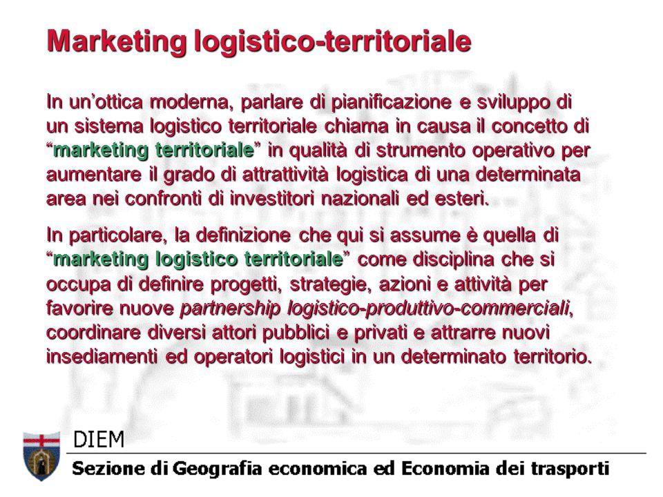 Marketing logistico-territoriale