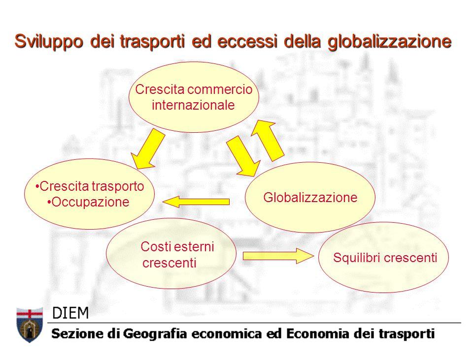 Sviluppo dei trasporti ed eccessi della globalizzazione