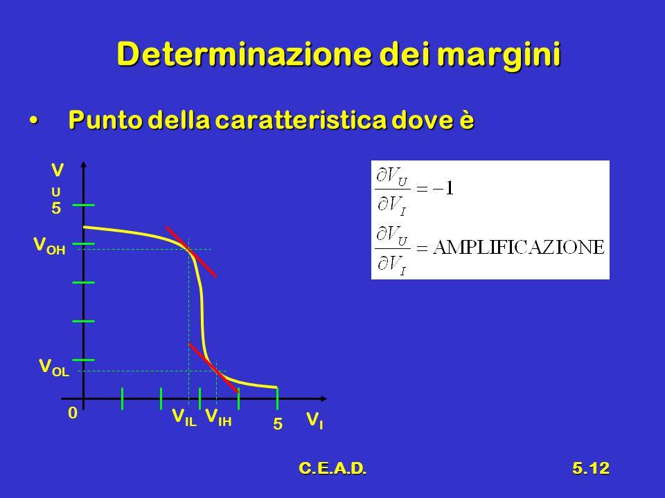 Determinazione dei margini