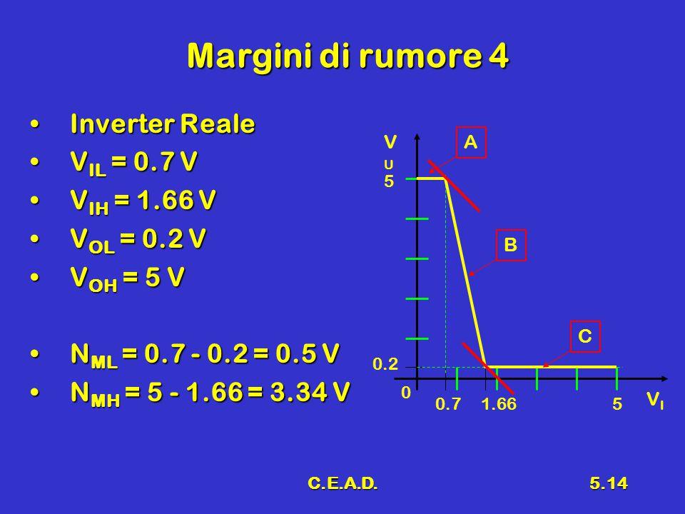 Margini di rumore 4 Inverter Reale VIL = 0.7 V VIH = 1.66 V