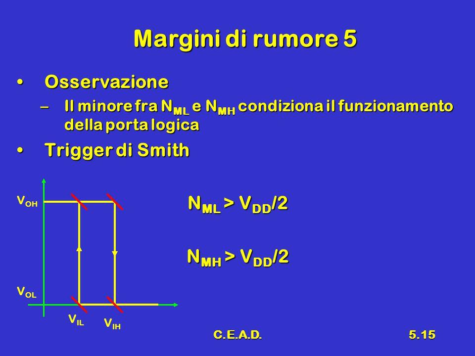 Margini di rumore 5 Osservazione Trigger di Smith NML > VDD/2