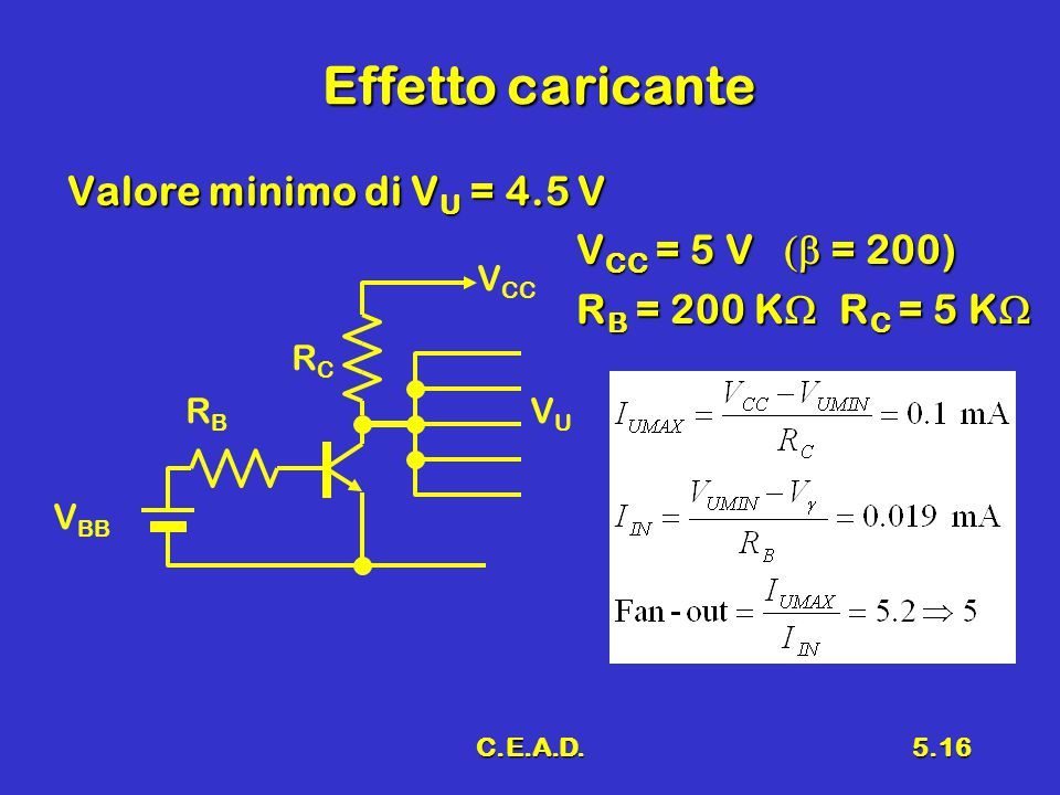 Effetto caricante Valore minimo di VU = 4.5 V VCC = 5 V (b = 200)