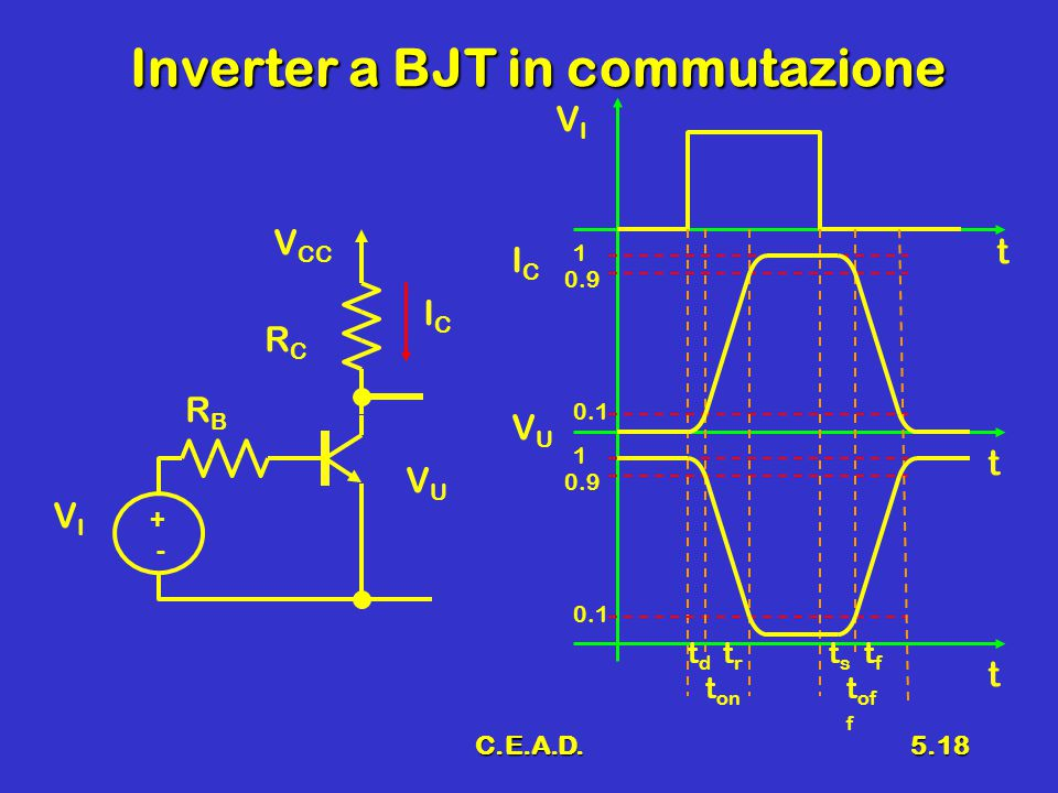 Inverter a BJT in commutazione