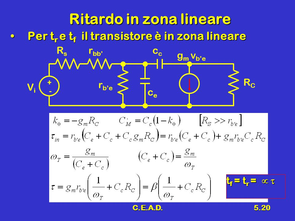 Ritardo in zona lineare