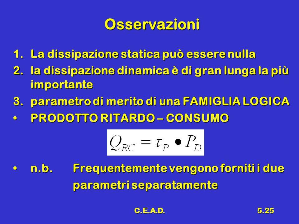 Osservazioni La dissipazione statica può essere nulla