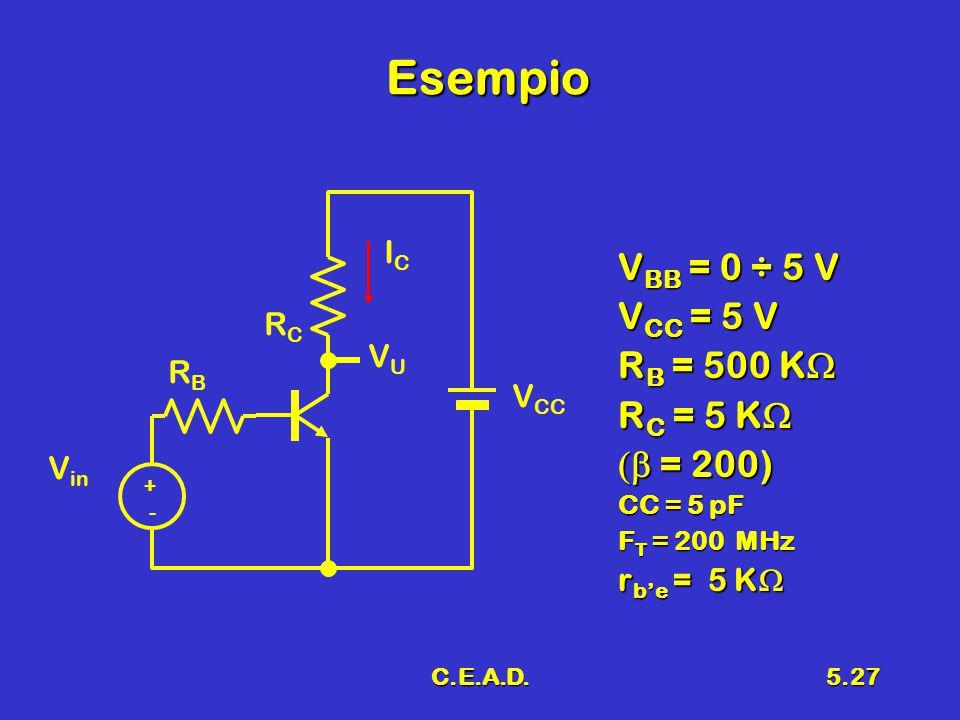 Esempio VBB = 0 ÷ 5 V VCC = 5 V RB = 500 KW RC = 5 KW (b = 200) IC RC