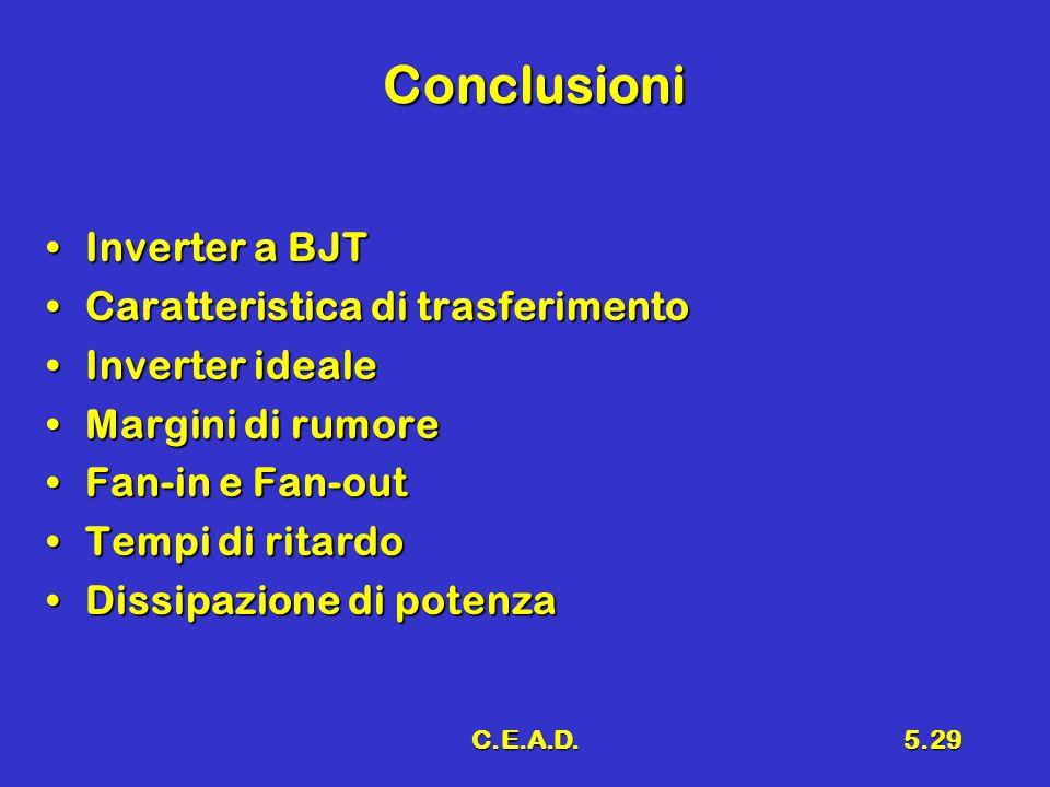 Conclusioni Inverter a BJT Caratteristica di trasferimento
