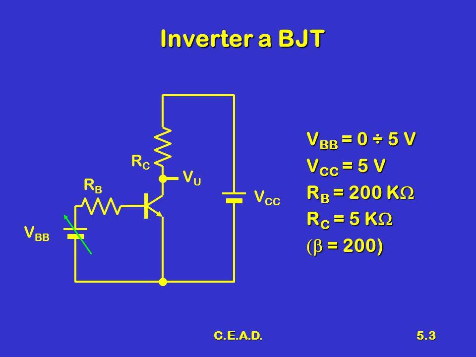 Inverter a BJT VBB = 0 ÷ 5 V VCC = 5 V RB = 200 KW RC = 5 KW (b = 200)