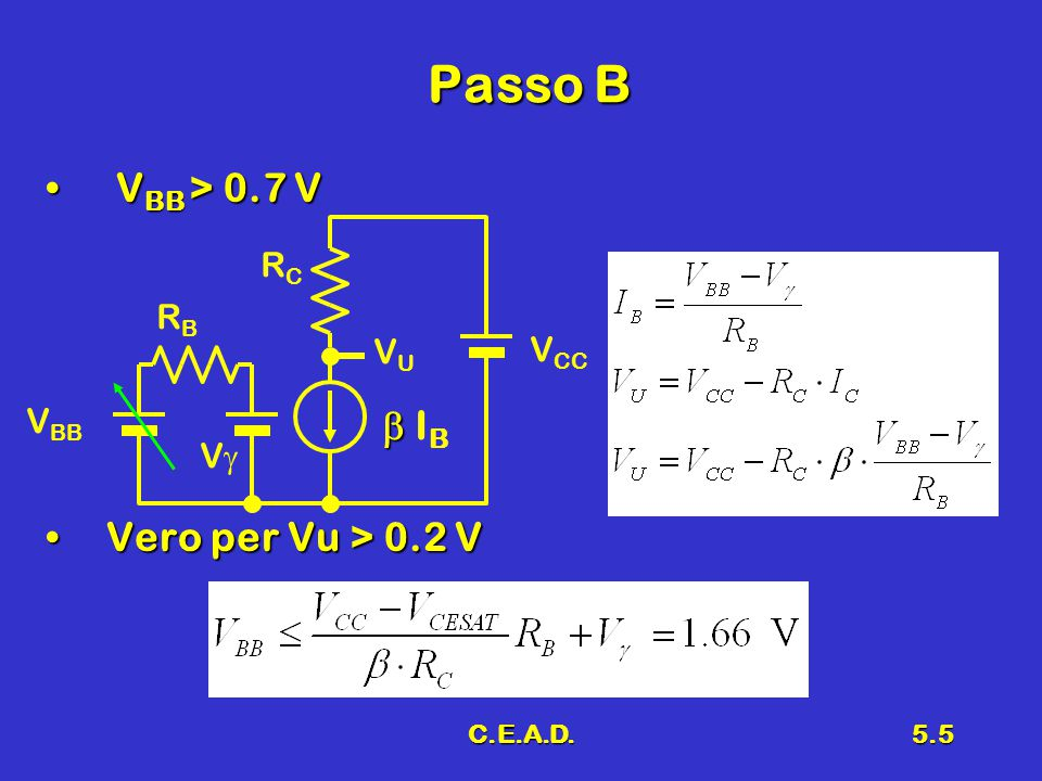 Passo B VBB > 0.7 V Vero per Vu > 0.2 V b IB RC RB VCC VU VBB Vg