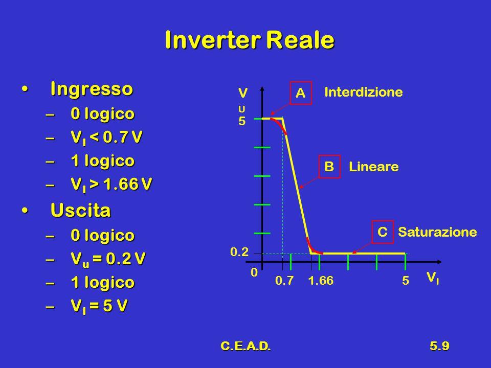 Inverter Reale Ingresso Uscita 0 logico VI < 0.7 V 1 logico