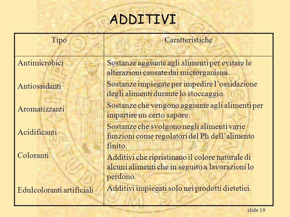 ADDITIVI Tipo Caratteristiche Antimicrobici Antiossidanti