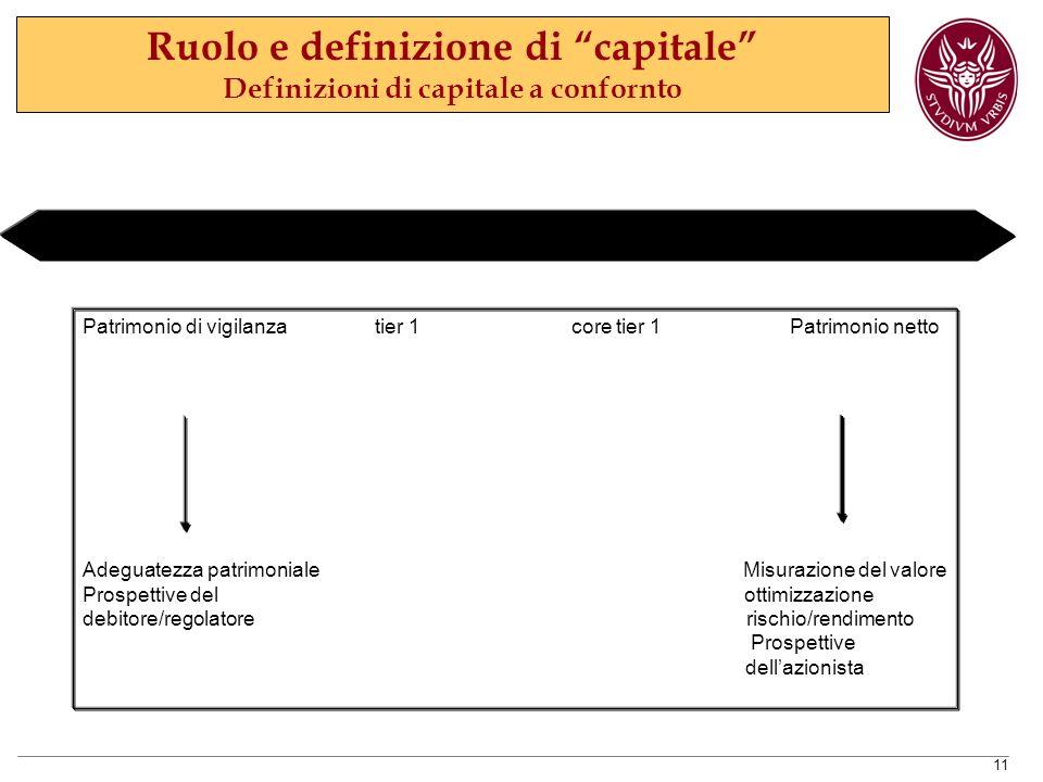Ruolo e definizione di capitale Definizioni di capitale a confornto