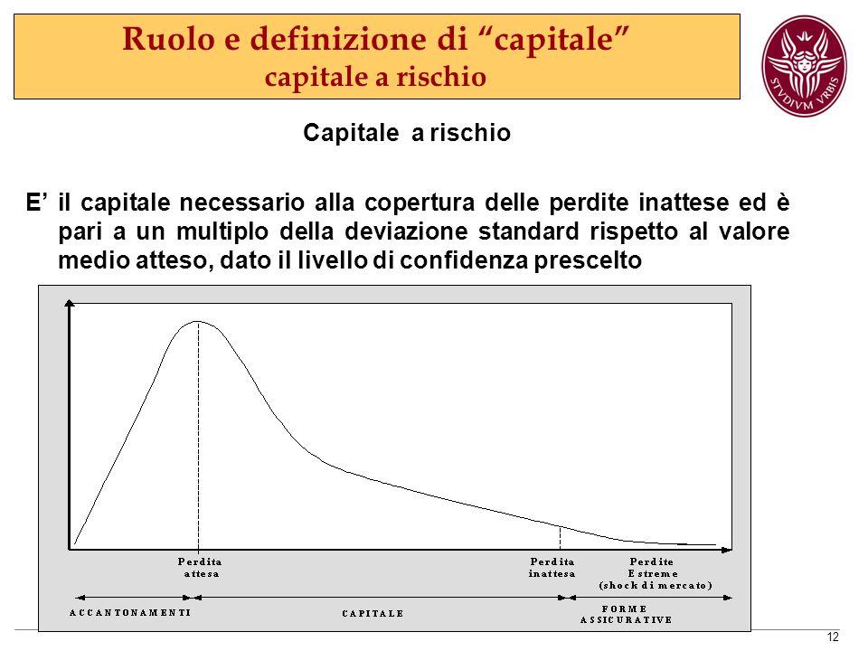Ruolo e definizione di capitale capitale a rischio