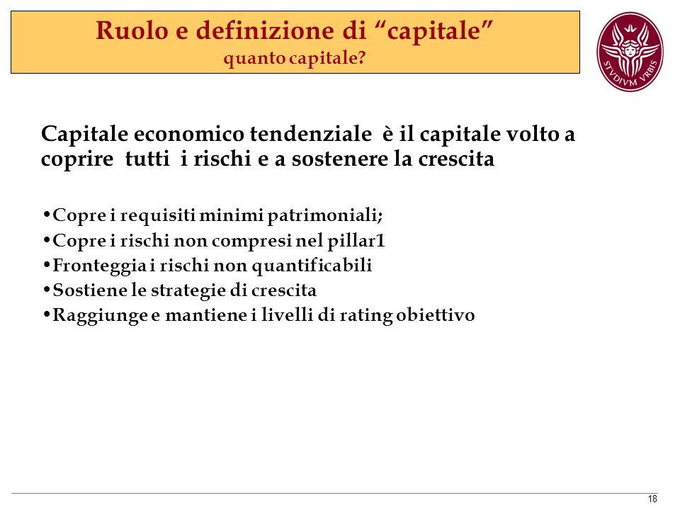 Ruolo e definizione di capitale quanto capitale