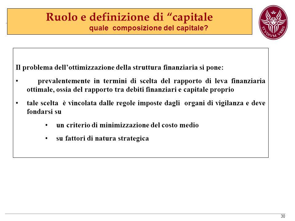 Ruolo e definizione di capitale quale composizione del capitale