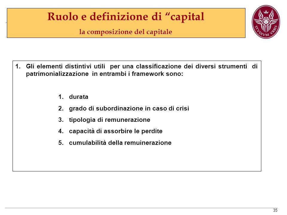 Ruolo e definizione di capital la composizione del capitale