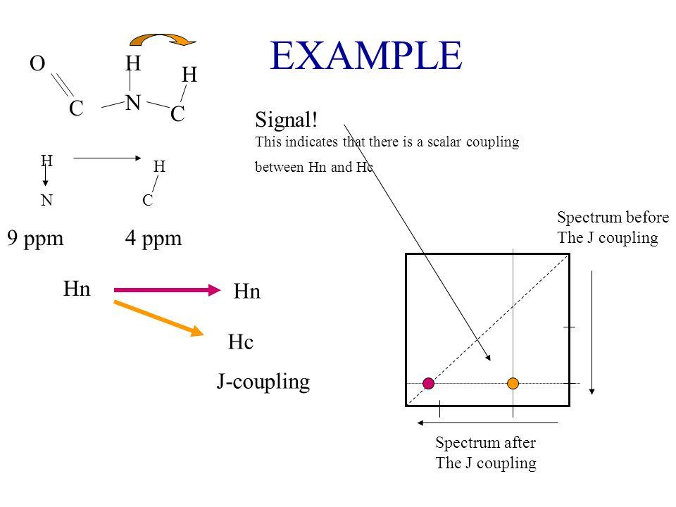 EXAMPLE O H H N C C Signal! 9 ppm 4 ppm Hn Hn Hc J-coupling H H N C